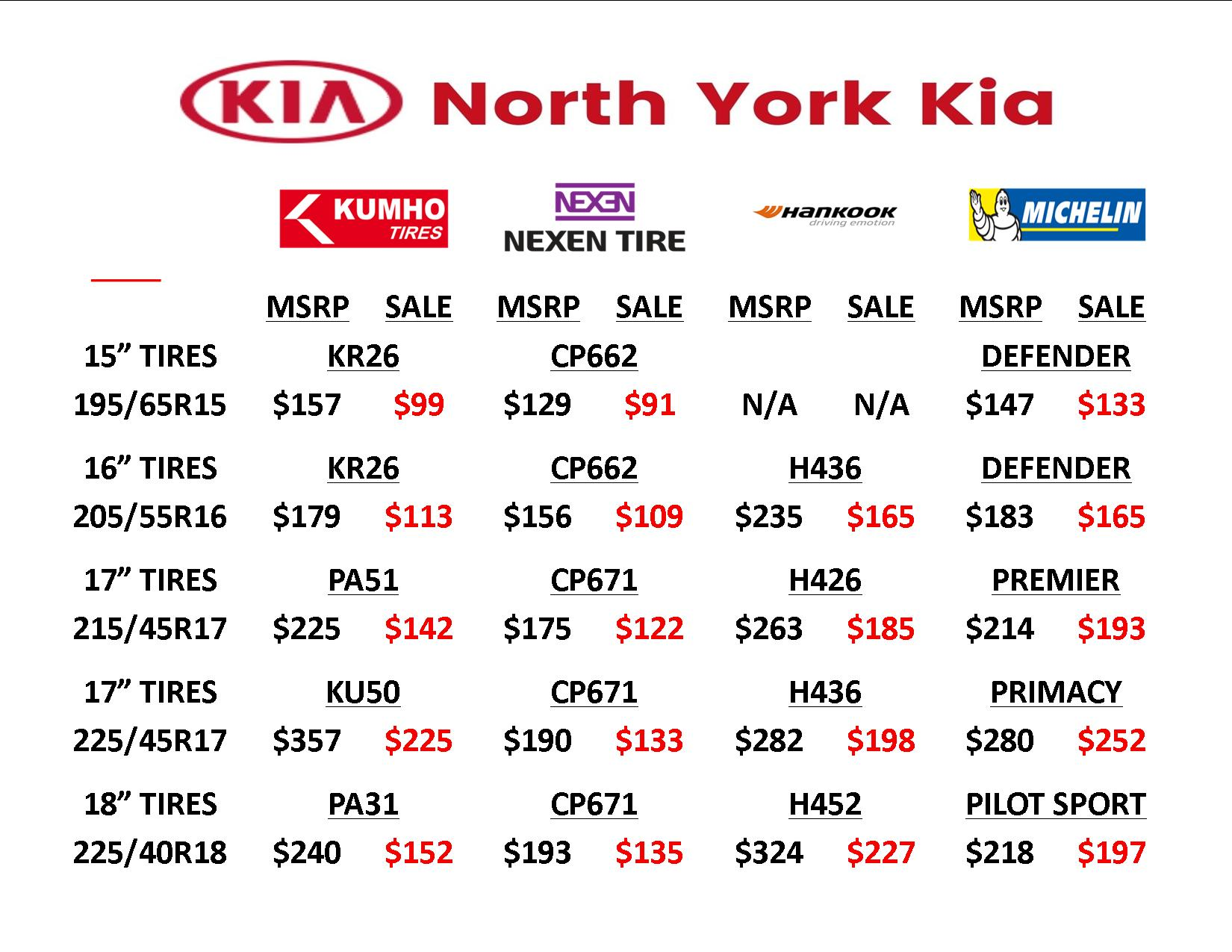 Kia Forte Tire Packages